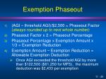 exemption phaseout