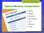 t ypes of monetary compensation