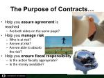 the purpose of contracts2