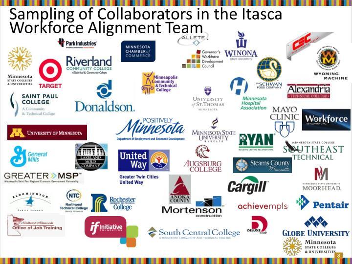 Sampling of Collaborators in the Itasca Workforce Alignment Team