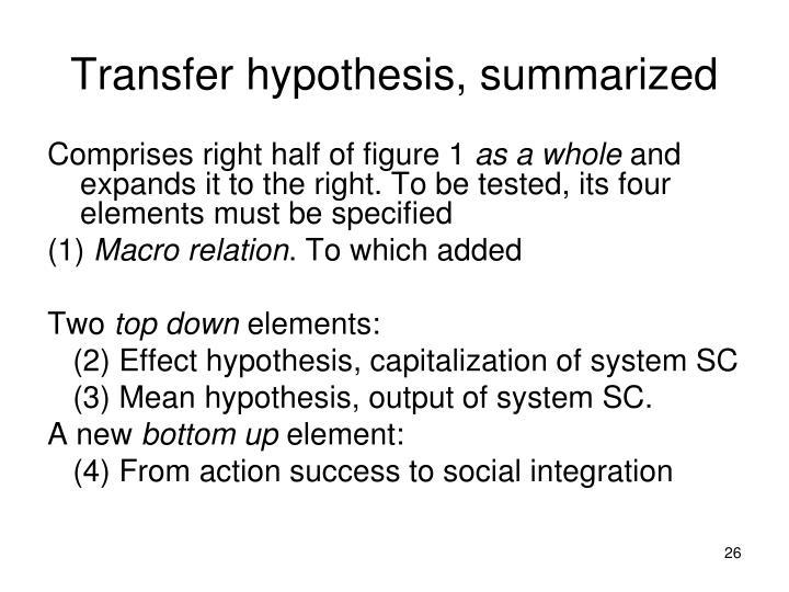Transfer hypothesis, summarized