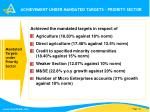 achievement under mandated targets priority sector