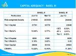 capital adequacy basel iii