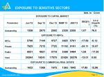 exposure to sensitive sectors