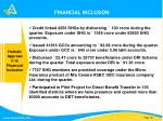 financial inclusion2