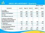 gross npa movement quarterly