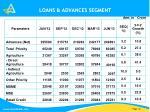 loans advances segment