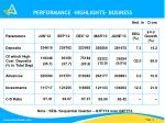 performance highlights business