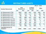 restructured assets