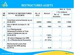 restructured assets1