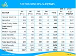 sector wise npa slippages