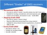 different grades of gnss receivers