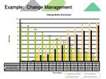example change management
