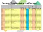 example task breakdown and tracking