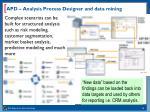 apd analysis process designer and data mining1