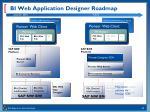 bi web application designer roadmap