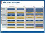 new tools roadmap