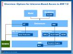 overview options for universe based access to bw 7 0