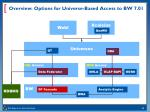 overview options for universe based access to bw 7 01