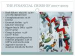 the financial crisis of 2007 2009