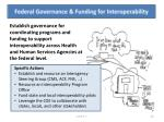 federal governance funding for interoperability