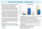 business models revenues