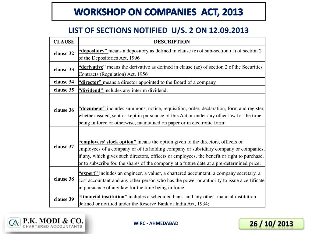 PPT - WORKSHOP ON COMPANIES ACT, 2013 PowerPoint Presentation - ID