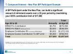 1 compound interest new plan sip participant example
