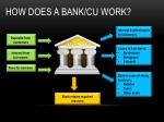 how does a bank cu work