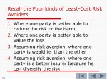recall the four kinds of least cost risk avoiders