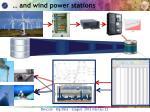 and wind power stations