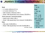 numbers everyone should know