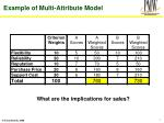 example of multi attribute model