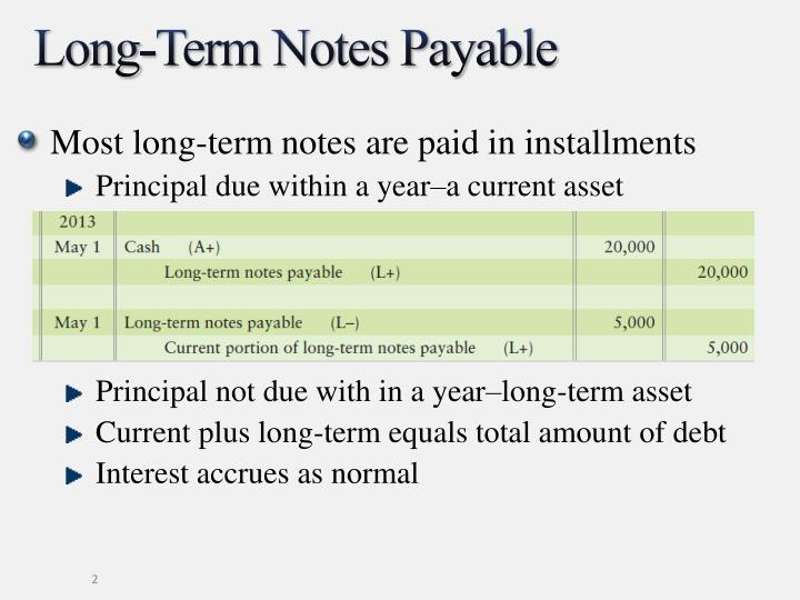 hw2 long term assets answers 2 Hw 2 fundamentals of corporate finance 4171 words | 17 pages (round your answers to 2 decimal places (eg, 3216)) cash ratio 2011 016 times 2012 017 times d calculate the nwc to total assets ratio for each year.