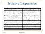 incentive compensation9