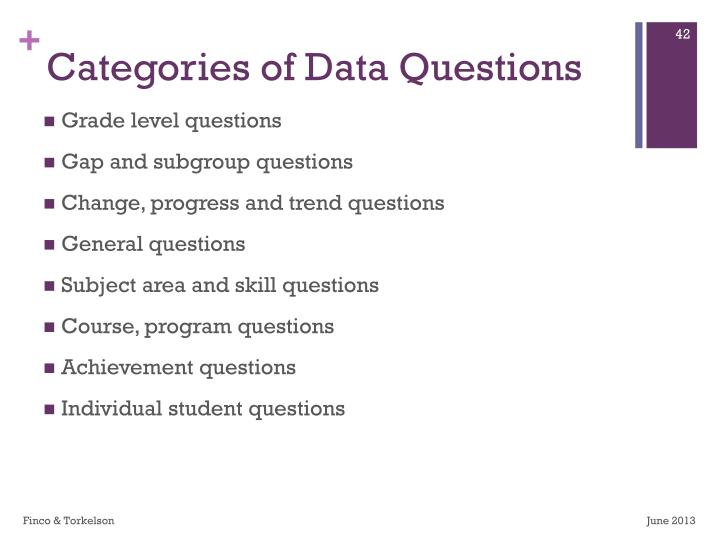 Categories of Data Questions