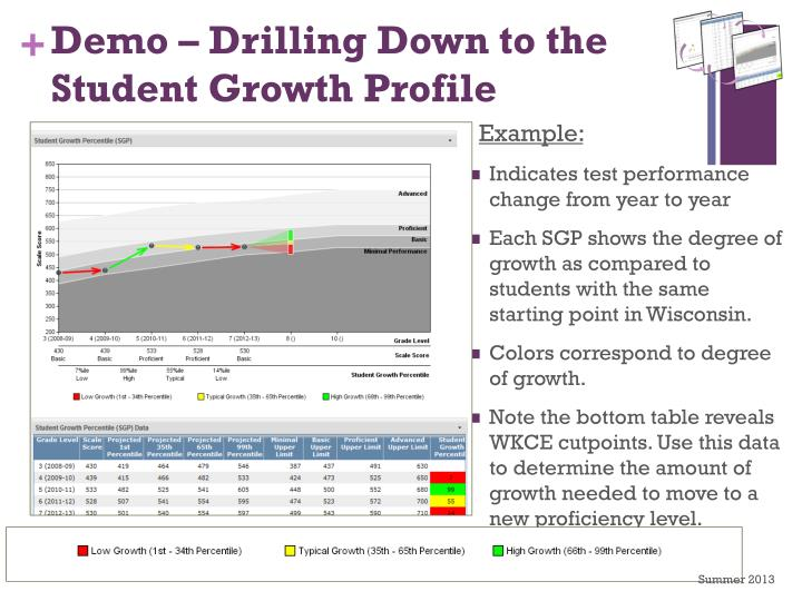 Demo – Drilling Down to the