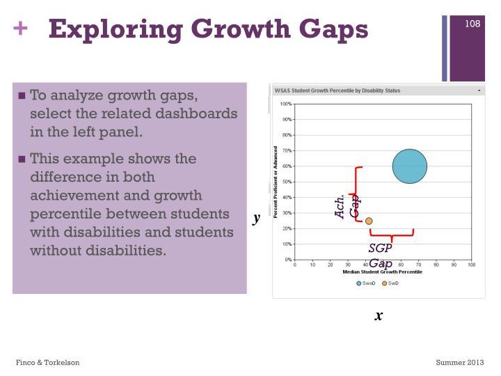 Exploring Growth Gaps