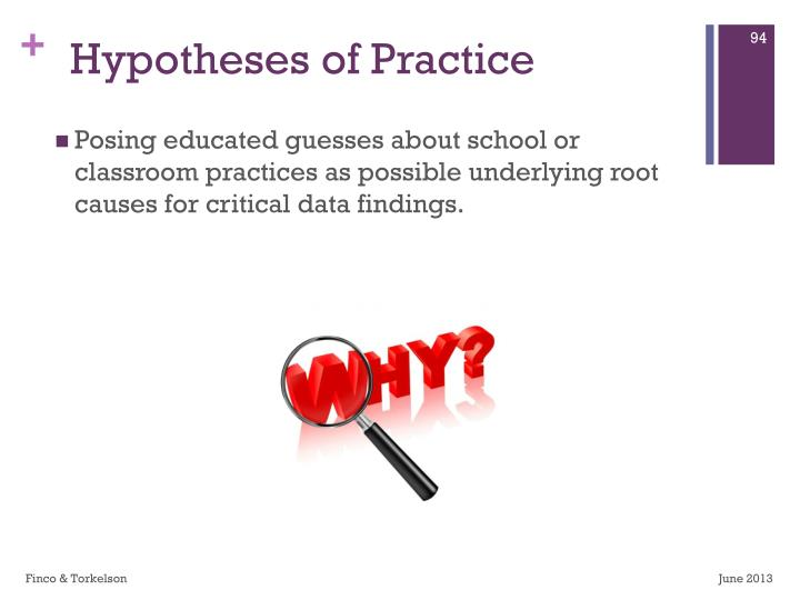 Hypotheses of Practice