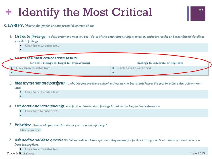 Identify the Most Critical