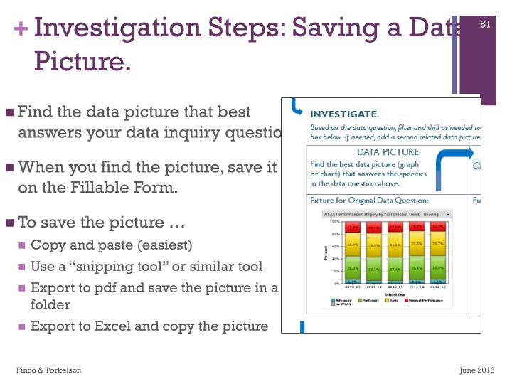 Investigation Steps: Saving a Data Picture.