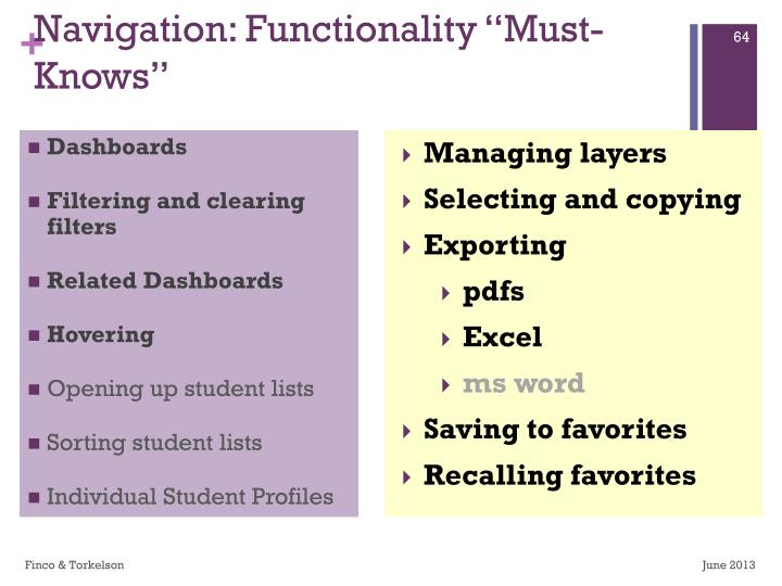 """Navigation: Functionality """"Must-Knows"""""""