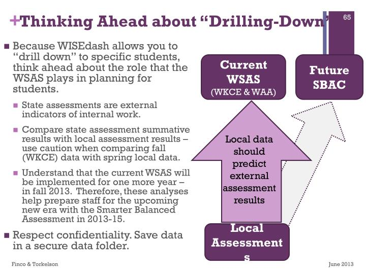 """Thinking Ahead about """"Drilling-Down"""""""