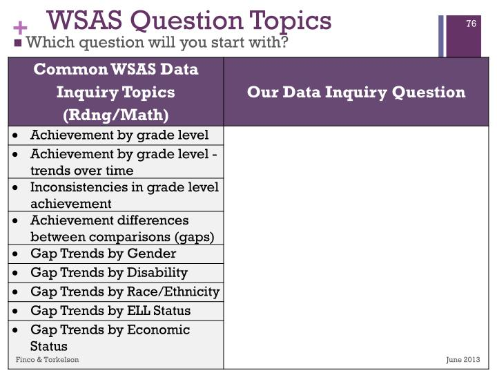WSAS Question Topics