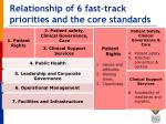relationship of 6 fast track priorities and the core standards