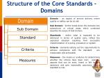 structure of the core standards domains