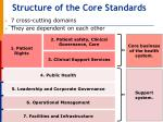 structure of the core standards