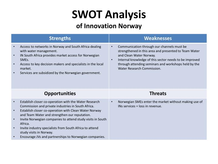 swot analysis of monopoly market and innovation As part of a swot analysis business level strategic decisions are driven by the firm's market scope and pursues new opportunities and innovation c.