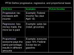 pf3b define progressive regressive and proportional taxes1