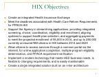 hix objectives